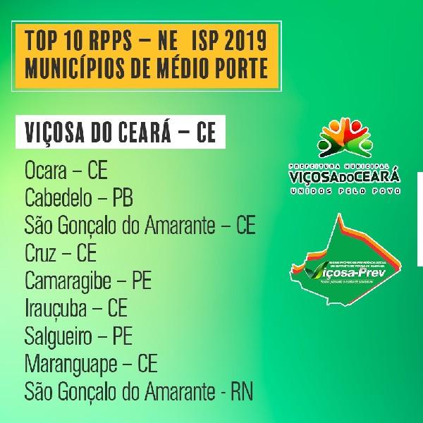 Indicador de Situação Previdenciária: Viçosa do Ceará obtém o melhor Índice de Sustentabilidade Previdenciária da região Nordeste, na Categoria Médio Porte.